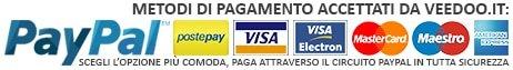 carte di credito in italia
